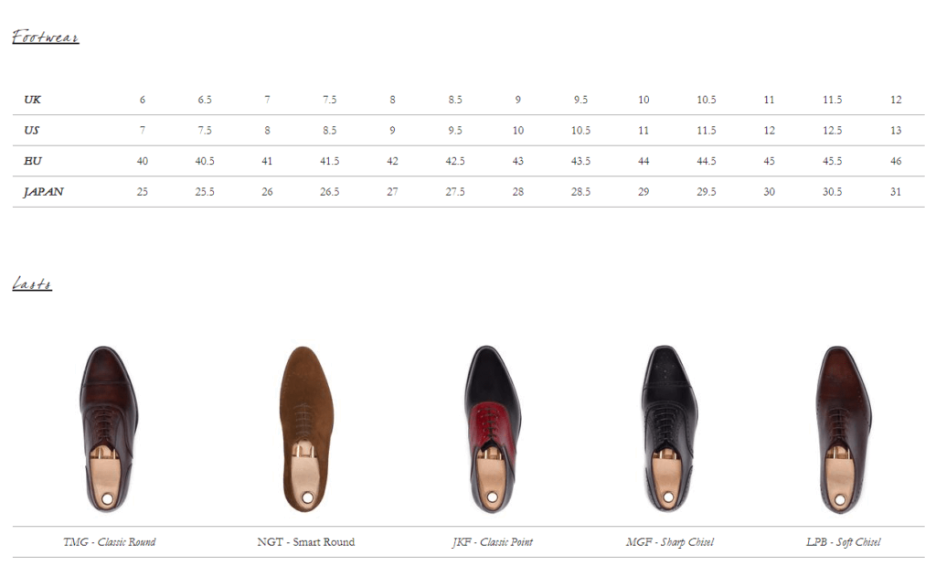 Pet Peeves In The Shoe Industry Part 5 -- The Size Guide
