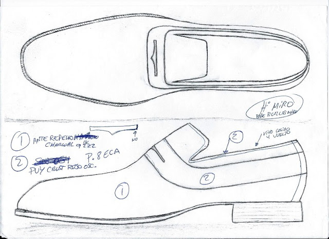 How To Become A Shoe Designer Part 3.1: The Creative Side -- Shoe Designing