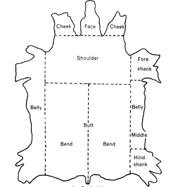 Leather Quality & how It Varies
